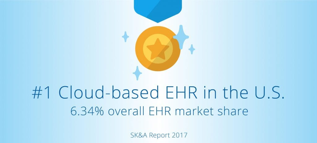Ranked #1 EHR