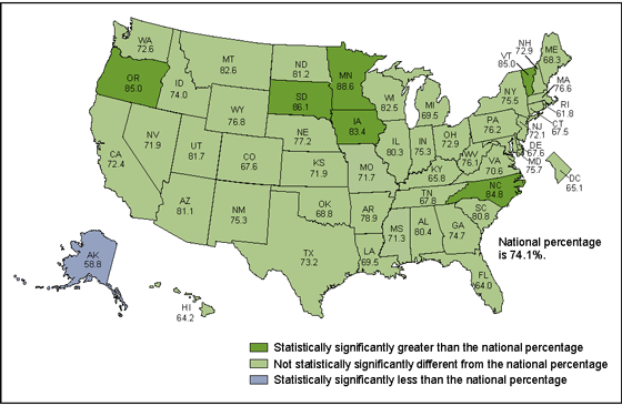 SOURCE: CDC / NCHS, National Electronic Health Records Survey, 2014.